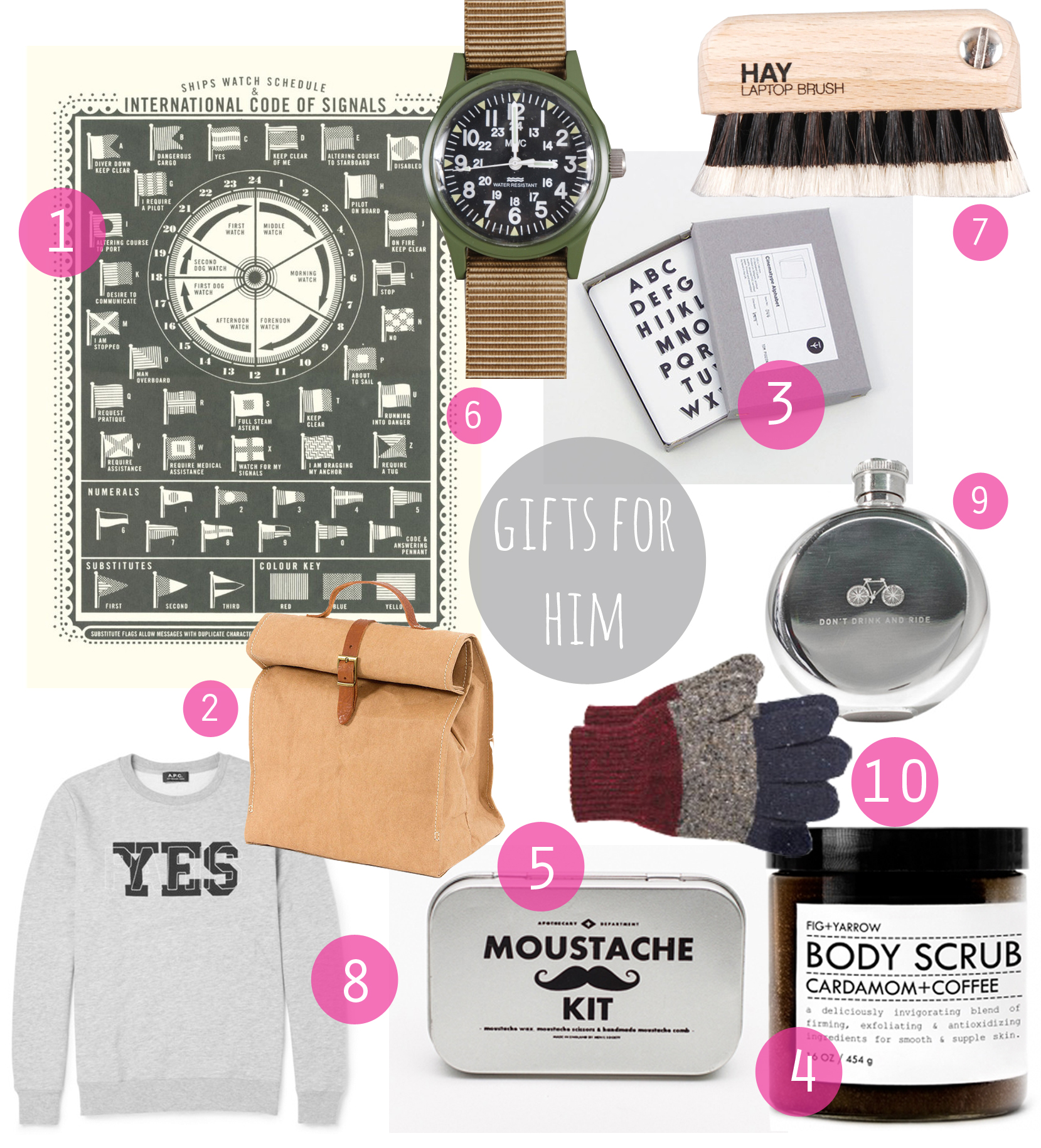 Christmas Gift Guide For Him Gift Guide For Him